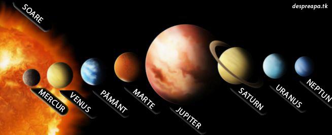 Apa 238 N Sistemul Solar 238 N Diferite Forme